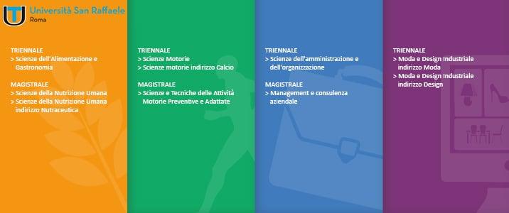 Corsi di Laurea Online Università Telematica San Raffaele - Offerta Formativa 2019/20